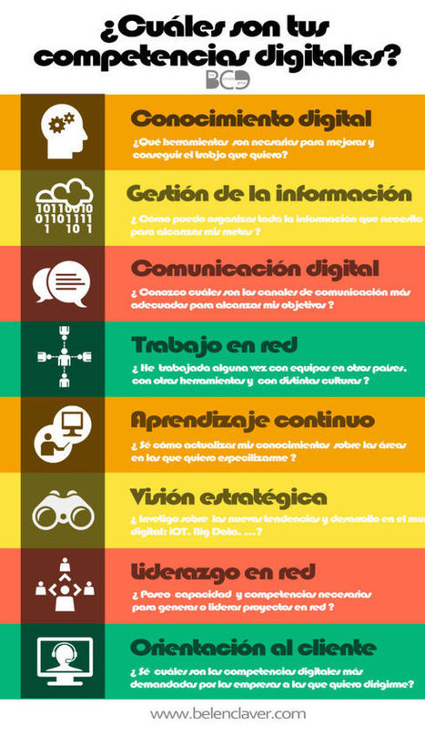 Cómo pueden ayudarme las competencias digitales a encontrar empleo | COMUNICACIONES DIGITALES | Scoop.it