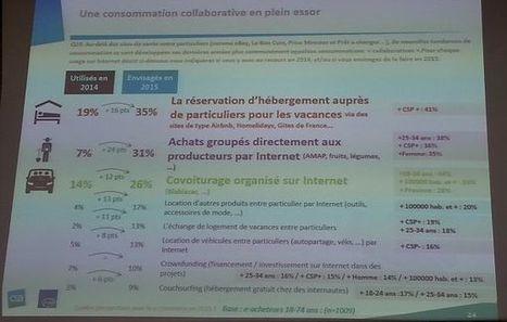 L'e-tourisme dévisse en 2014   Clic France   Scoop.it
