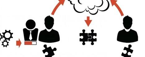 Apprentissage par argumentation : développer les compétences du raisonnement scientifique | HG Sempai | Scoop.it