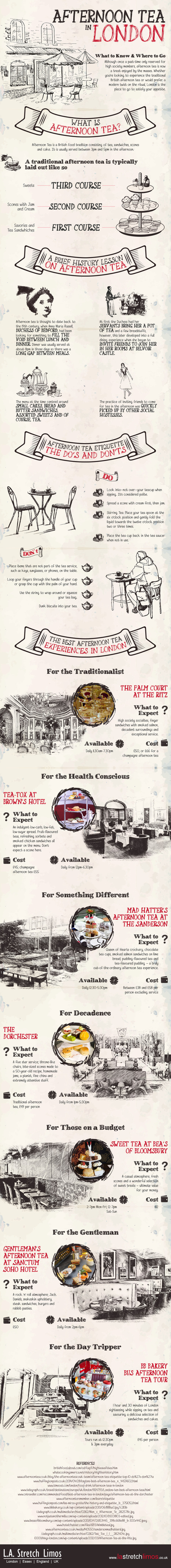 Afternoon Tea London UK - An Infographic | Travel Tips, Sight Seeing,  Hotels & Transportation | Scoop.it