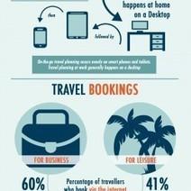 Online Travel Marketing Statistics 2014 | [Infographic] | Social Media e Innovación Tecnológica | Scoop.it