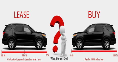 Learn Why Car Leasing Is Becoming Popular Than Purchasing A New One | Carlease | Scoop.it