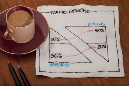 The 80-20 Rule and Coaching Business Success | Find Coaches | Scoop.it
