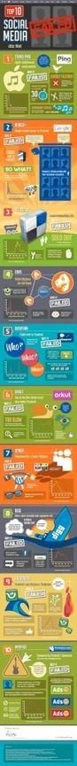 10 Social Media che hanno fallito… [INFOGRAPHIC] | Carlo Mazzocco | Il Web Marketing su misura | Scoop.it