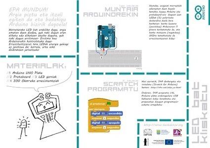 Led bat kliskatu | Parpadear un led - E&P SAREA - RED E&C | Robotika para el aula | Scoop.it