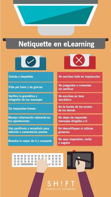 Netiquette en eLearning #infografia #infographic #education | El rincón de mferna | Scoop.it