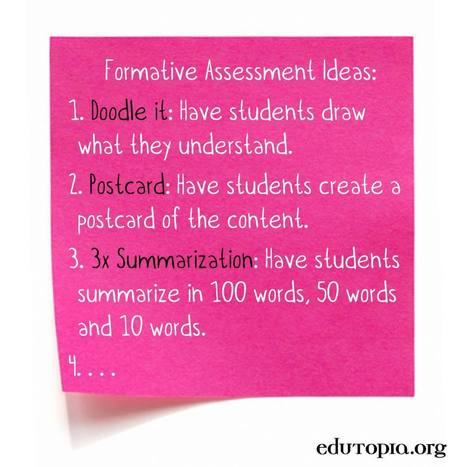 54 teacher-created examples of Formative Assessment - Google Drive | Technology in Education | Scoop.it