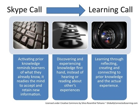 Assessment of Learning via Skype | Langwitches Blog | Edtech PK-12 | Scoop.it