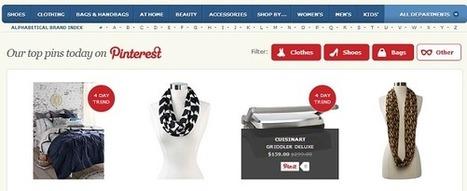 Pinterest veut-il lancer une nouvelle version du e-commerce ? | Actualité Social Media : blogs & réseaux sociaux | Scoop.it