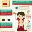 Women Make up 80% of Pinterest Users [Infographic] | In Today's News of the Weird | Scoop.it