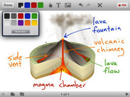 Apps We Love: Educreations Interactive Whiteboard | GISetc | Interactive Whiteboards | Scoop.it