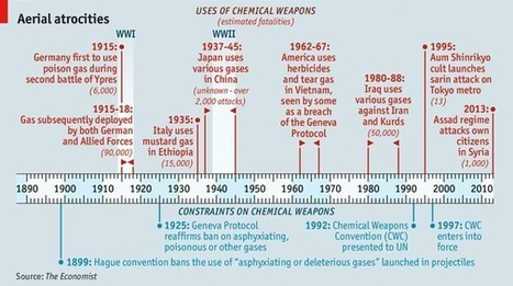 The History of Chemical Warfare | AP HUMAN GEOGRAPHY DIGITAL  TEXTBOOK: MIKE BUSARELLO | Scoop.it