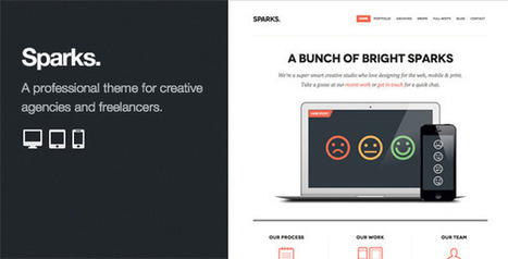 Review Theme: Sparks – Professional WordPress Portfolio Theme | Share code web | Scoop.it
