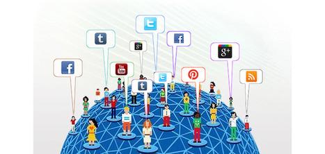 Sentiment Analysis in Social Media Monitoring | Social Media Marketing | Scoop.it