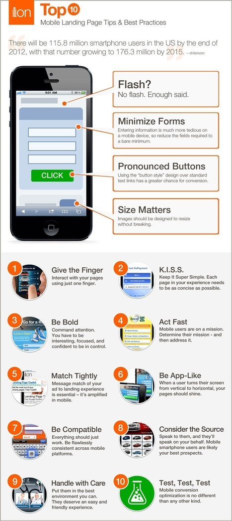 The Top Ten Mobile Landing Page Best Practice | WebsiteDesign | Scoop.it