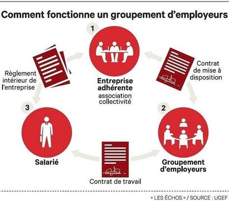 Face à la crise, les entreprises optent pourlepartage des salariés   La veille en ligne d'Open-DSI   Scoop.it