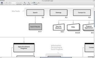 What is and How to Use a XML Sitemap for WordPress   Allround Social Media Marketing   Scoop.it