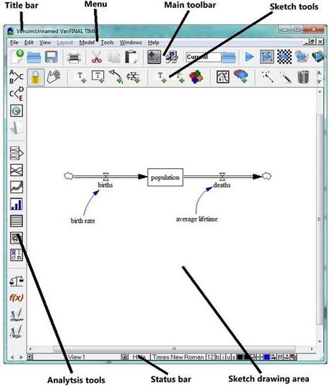 Tools to make visual process models - The mind-mapping.org Blog | VeranderVrolijk | Scoop.it