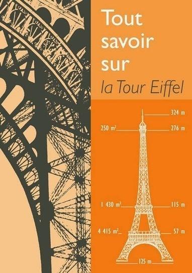 TICs en FLE: La Tour Eiffel : un dossier / un film / une infographie   La Tour Eiffel   Scoop.it