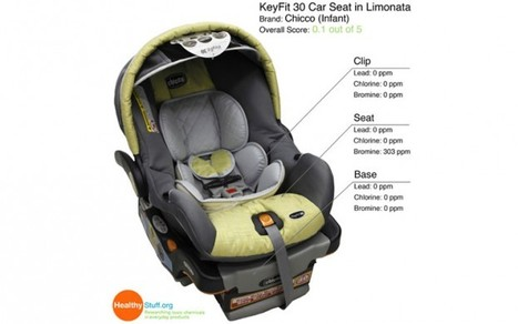 "Study Suggests 60 Percent of Child Car Seats Contain Harmful Chemicals - Automobile Magazine | ""Environmental, Climate, Global warming, Oil, Trash, recycling, Green, Energy"" 