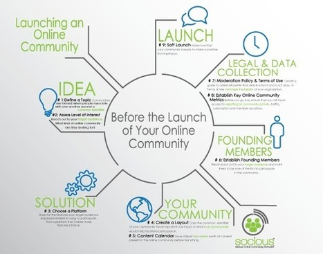 The Ultimate Guide to Launching an Online Community | The Social Web | Scoop.it