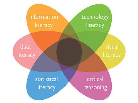 21 Literacy Resources For The Digital Teacher | FootprintDigital | Scoop.it