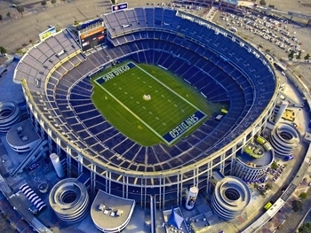 Should Taxpayers Subsidize Sports Stadiums? | Sports Facility Management | Scoop.it