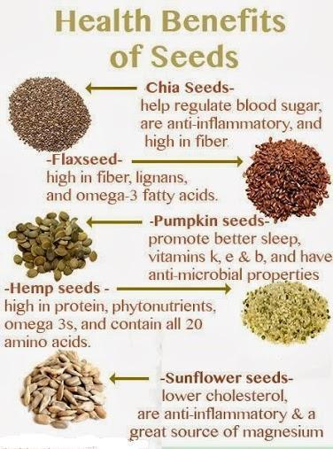 why seeds are important? | All about Health | Scoop.it