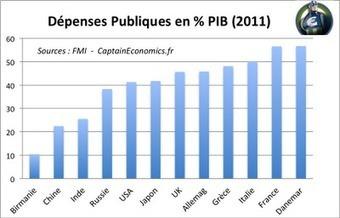 """De la tyrannie fiscale   Argent et Economie """"AutreMent""""   Scoop.it"""