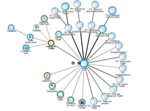 Pearltrees: la perle oubliée duweb | MediaTech | All about Data visualization | Scoop.it