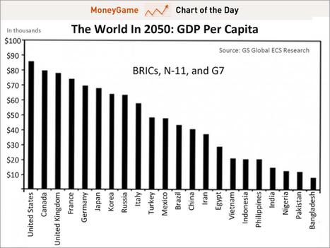 Έχω μάτια και βλέπω: Αυτές θα είναι οι πλουσιότερες χώρες το 2050 | All about greek crisis . Η Ελληνική κρίση | Scoop.it
