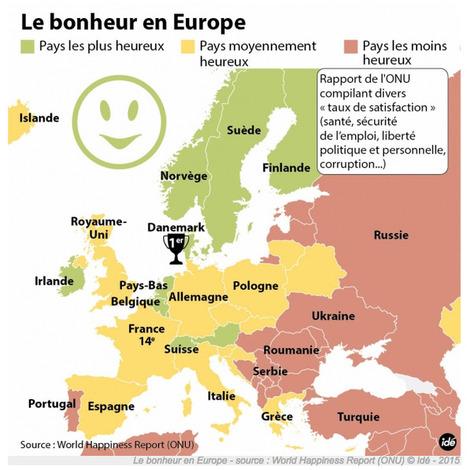 Mais pourquoi est-on si HEUREUX en Europe du Nord ? - France Inter | Expériences RH - L'actualité des Ressources Humaines | Scoop.it