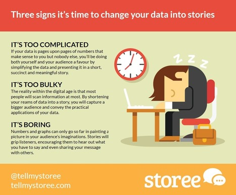 Chapter Ten: Three signs it's time to change your data into stories | storee blog | Digital Storytelling | Scoop.it