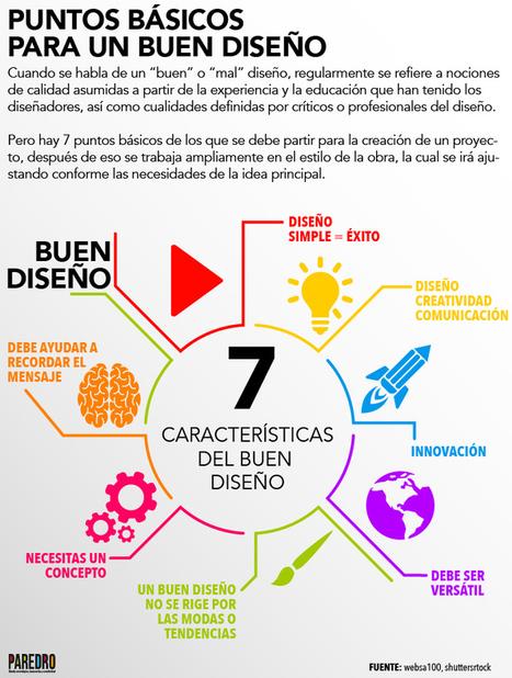 7 características del buen diseño #infografia #infographic #design | CUED | Scoop.it