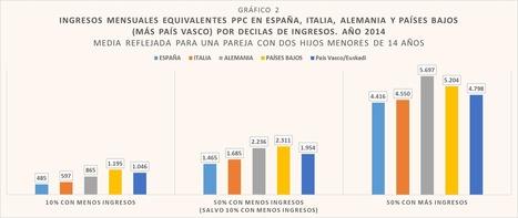 Una pregunta sobre la desigualdad, Luis Sanzo | Diari de Miquel Iceta | Scoop.it