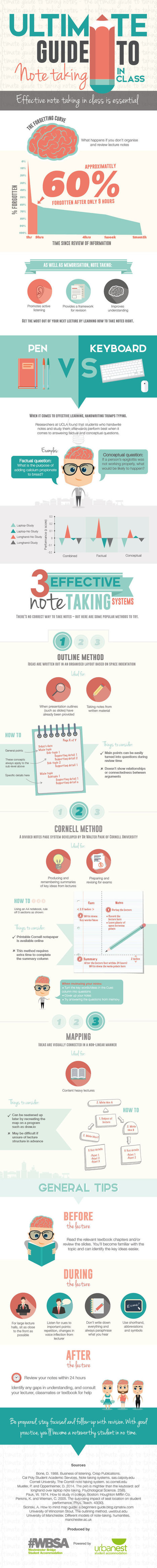 The Ultimate Guide to Note Taking in Class - Infographic | Purposeful Pedagogy | Scoop.it