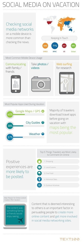 Travel & Tourism Digital Index 2012   Travel Tech & Innovation   Scoop.it
