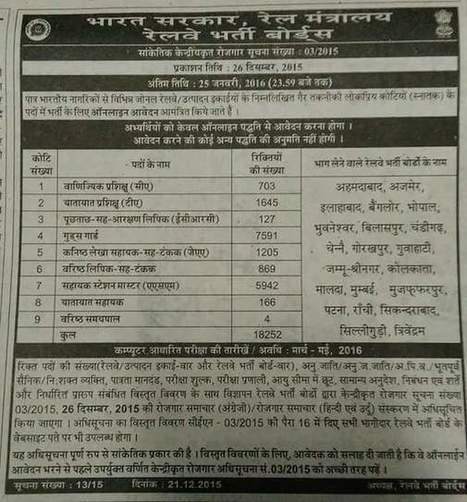 Indian Railway Jobs 2016 RRB 18252 ASM Clerk Assitant Apply Online | JobsResult.in | Scoop.it