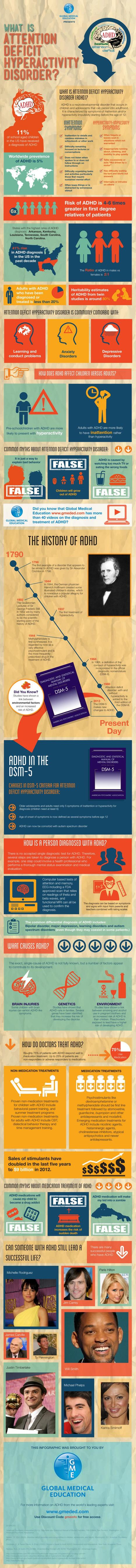 ADHD: What Is It & How Is It Treated? [Infographic] | ADHD | Scoop.it