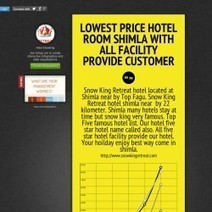 Lowest Price Hotel Room Shimla with All facility provide customer | Visual.ly | Hotel in Shimla - Snow King Retreat | Scoop.it