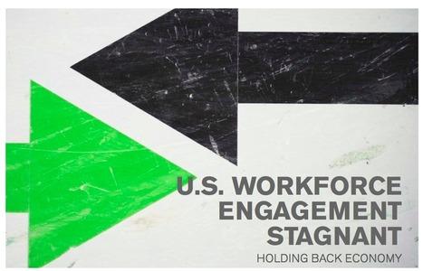 Il coinvolgimento e la motivazione dei dipendenti: uno stato dell'arte e qualche linea guida   e-nable social organization   Scoop.it
