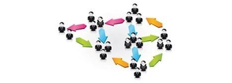 Réseaux sociaux : comment et jusqu'où encadrer les pratiques ? | Ardesi - Juridique et TIC | Scoop.it