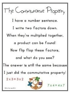 3rd Grade   Commutative and Distributive Property of Multiplication   Scoop.it