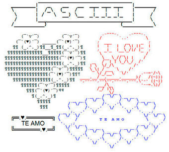 How to make pictures and ASCII art figures for Facebook   ASCII Art   Scoop.it