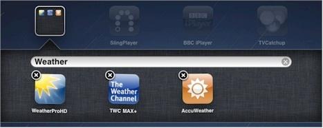 iPad Tips And Tricks | 100 Essential | TCGeeks | IPAD, un nuevo concepto socio-educativo! | Scoop.it