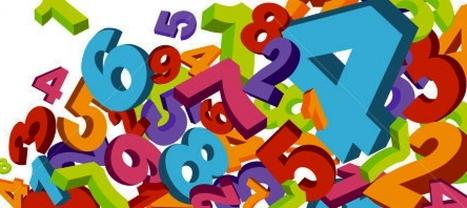 Mathématiques de secondaire 1,2 et 3 | Les Maths, c'est pas plate ! | Scoop.it