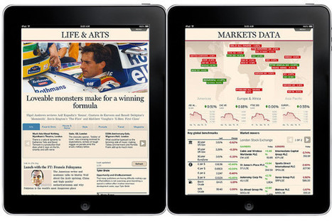 6 product development lessons from how the Financial Times built fastFT | Digital trends | Scoop.it