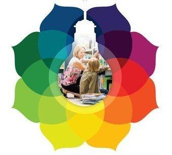 Digital Resources in School Libraries | American Libraries Magazine | EdTech | Scoop.it