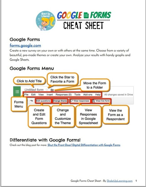 A New Wonderful Google Forms Cheat Sheet for Teachers ~ Educational Technology and Mobile Learning | Educational Technology and New Pedagogies | Scoop.it