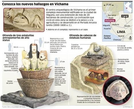 Hallan ofrendas de hace 3.800 años en Vichama (Perú). Cultura Caral | Arqueología, Historia Antigua y Medieval - Archeology, Ancient and Medieval History byTerrae Antiqvae (Blogs) | Scoop.it